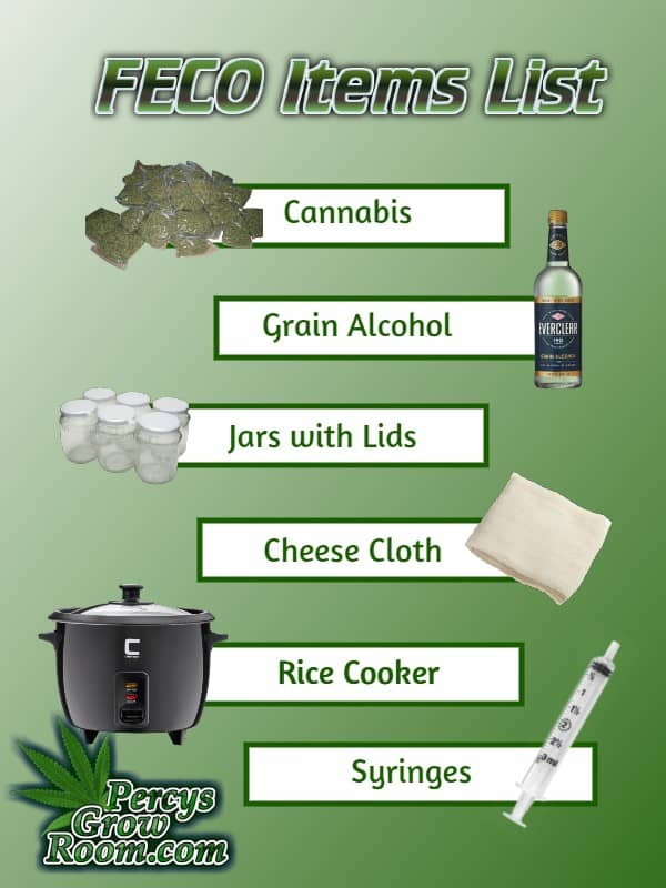 List of thing to make FECO, Cannabis grow guides, medicinal cannabis guides,
