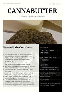 Cannabutter Recipe Card   Free Cannabutter Recipe   Easy Cannabutter Easy Resize.com