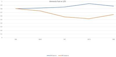 AMf ec chart   Copy